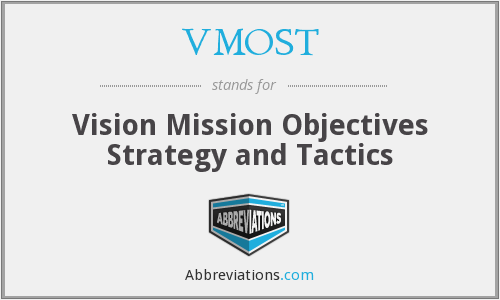 VMOST - Vision Mission Objectives Strategy and Tactics