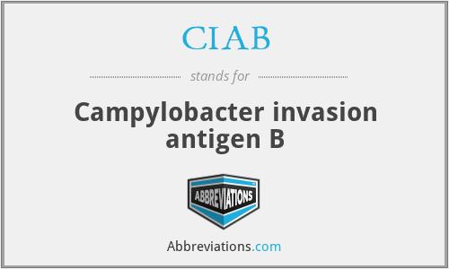 CIAB - Campylobacter invasion antigen B