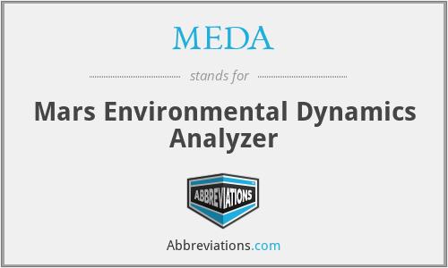 MEDA - Mars Environmental Dynamics Analyzer