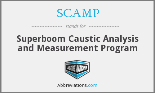 SCAMP - Superboom Caustic Analysis and Measurement Program