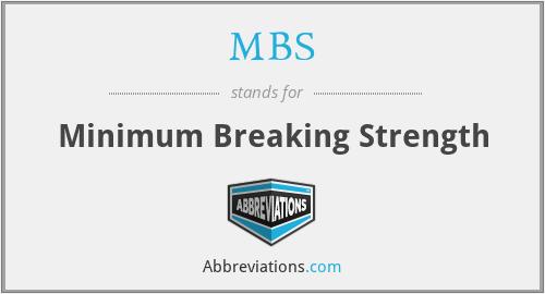 MBS - Minimum Breaking Strength