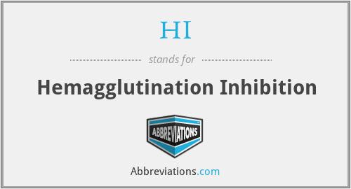 HI - Hemagglutination Inhibition