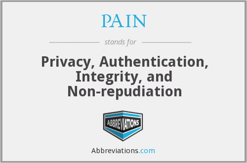 PAIN - Privacy, Authentication, Integrity, and Non-repudiation