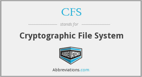 CFS - Cryptographic File System