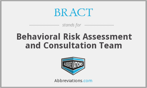 BRACT - Behavioral Risk Assessment and Consultation Team