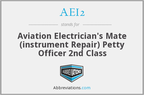 What does AEI2 stand for?