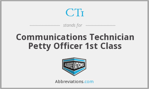 What does CT1 stand for?