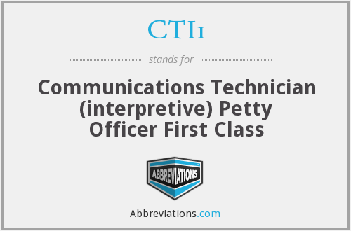 What does CTI1 stand for?