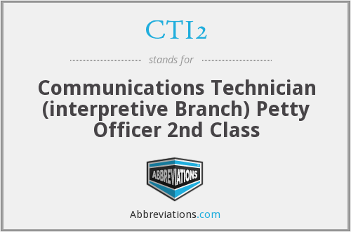 What does CTI2 stand for?
