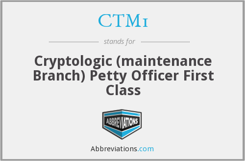 What does CTM1 stand for?