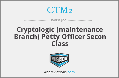 What does CTM2 stand for?
