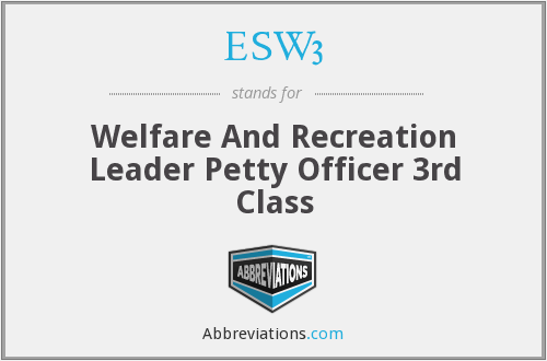 What does ESW3 stand for?