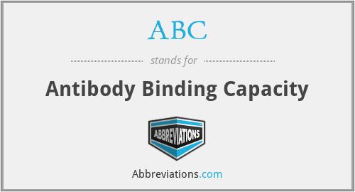 ABC - Antibody Binding Capacity