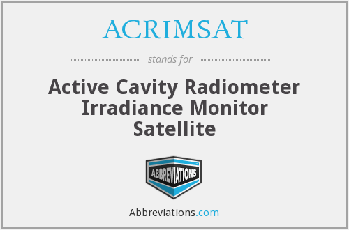 What does ACRIMSAT stand for?