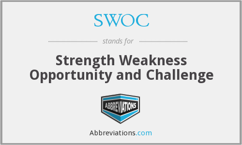 SWOC - Strength Weakness Opportunity and Challenge