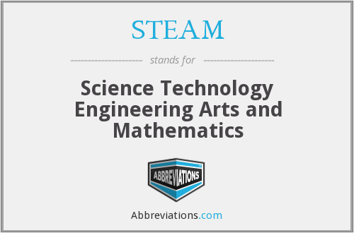 STEAM - Science Technology Engineering Arts and Mathematics