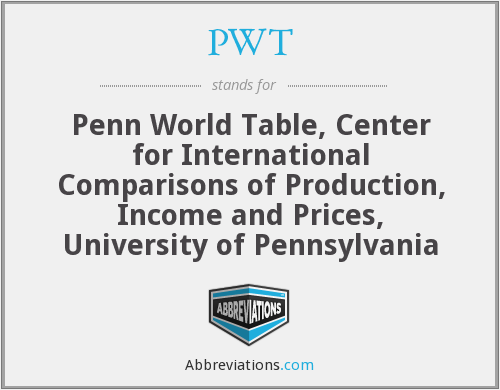 PWT - Penn World Table, Center for International Comparisons of Production, Income and Prices, University of Pennsylvania