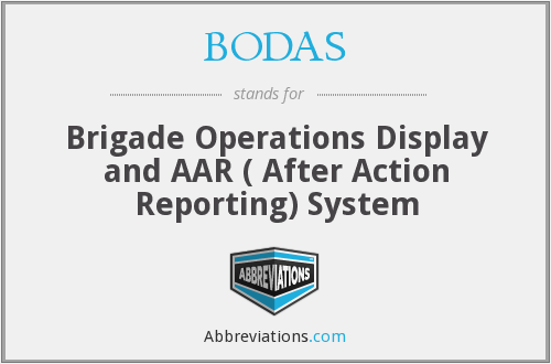 BODAS - Brigade Operations Display and AAR ( After Action Reporting) System