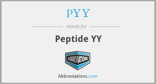 PYY - Peptide YY
