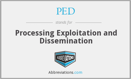PED - Processing Exploitation and Dissemination