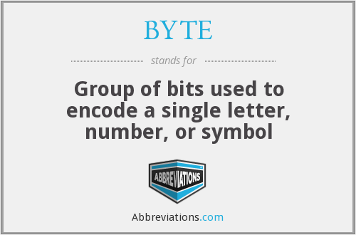 BYTE - Group of bits used to encode a single letter, number, or symbol
