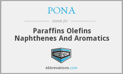 PONA - Paraffins Olefins Naphthenes And Aromatics