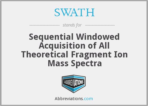 SWATH - Sequential Windowed Acquisition of All Theoretical Fragment Ion Mass Spectra
