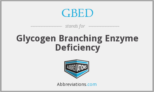 What does GBED stand for?