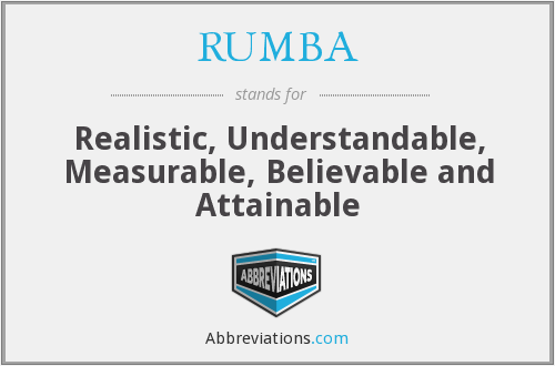 RUMBA - Realistic, Understandable, Measurable, Believable and Attainable