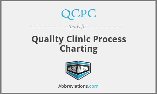QCPC - Quality Clinic Process Charting