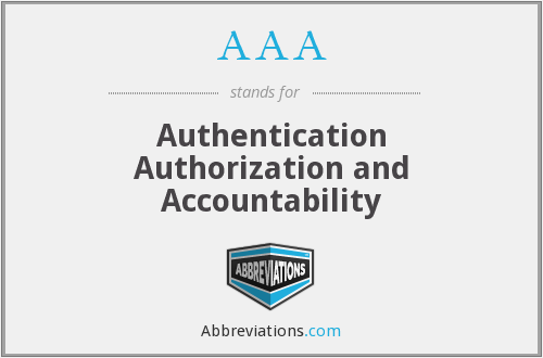 AAA - Authentication Authorization and Accountability