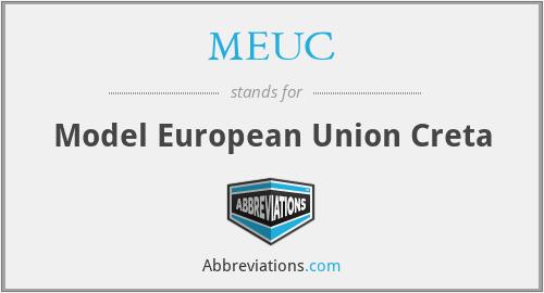 MEUC - Model European Union Creta