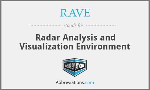RAVE - Radar Analysis and Visualization Environment