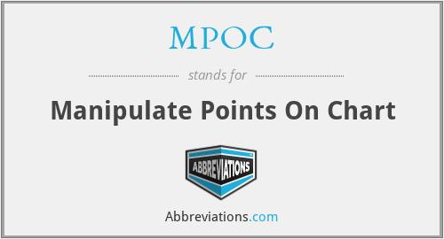 MPOC - Manipulate Points On Chart