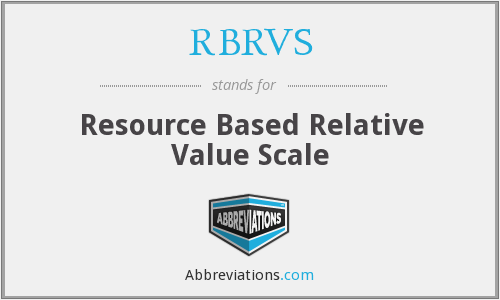 RBRVS - Resource Based Relative Value Scale