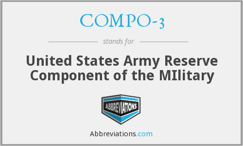 COMPO-3 - United States Army Reserve Component of the MIlitary