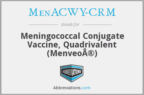 What does MENACWY-CRM stand for?