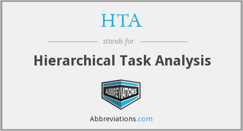 HTA - Hierarchical Task Analysis