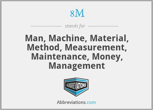 8M - Man, Machine, Material, Method, Measurement, Maintenance, Money, Management
