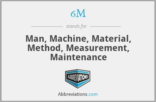 6M - Man, Machine, Material, Method, Measurement, Maintenance