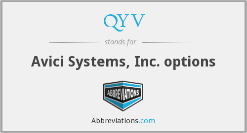 QYV - Avici Systems, Inc. options