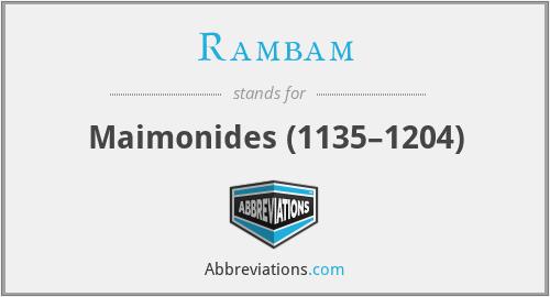 Rambam - Maimonides (1135–1204)