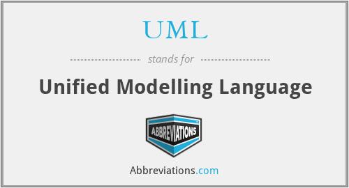 UML - Unified Modelling Language