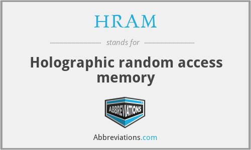 HRAM - Holographic random access memory