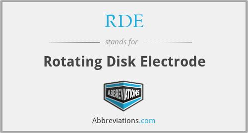 RDE - Rotating Disk Electrode
