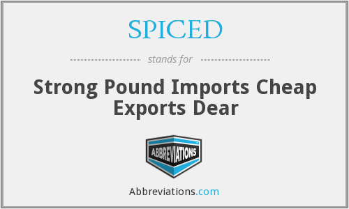 SPICED - Strong Pound Imports Cheap Exports Dear