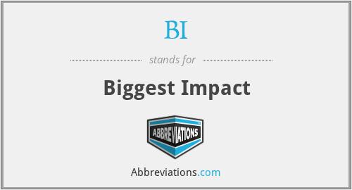 BI - Biggest Impact