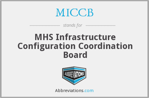 What does MICCB stand for?