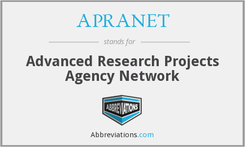 What does APRANET stand for?