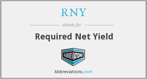 RNY - Required Net Yield